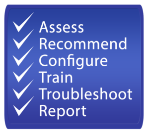 Our 6-Step Low Vision and Blindness Training Process: 1. Assess, 2. Recommend, 3. Configure 4. Train, 5. Troubleshoot, 6. Report