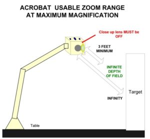 Acrobat HD Ultra Long Arm Low Vision Device