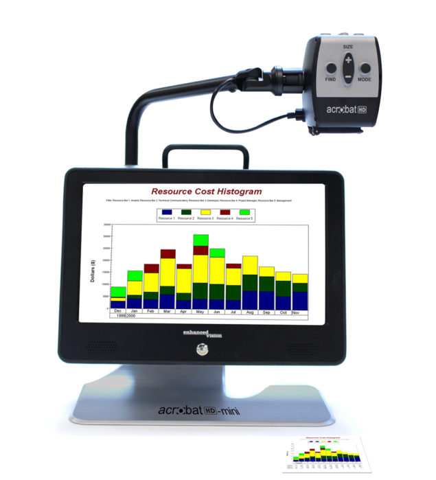 Acrobat Mini HD portable desktop video magnifier (CCTV) - Great for professionals