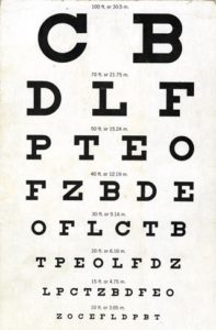 All About the Eye Chart Resources