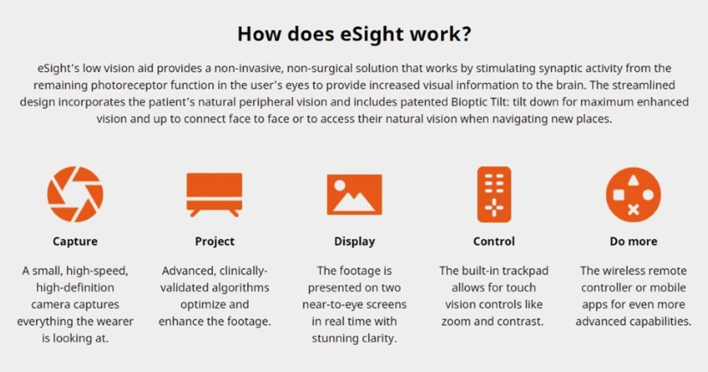 eSight 4 Low Vision Wearable Glasses